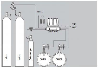 Encal- 2 pipelines