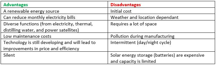 advantages and disadvantages of solar.jpg